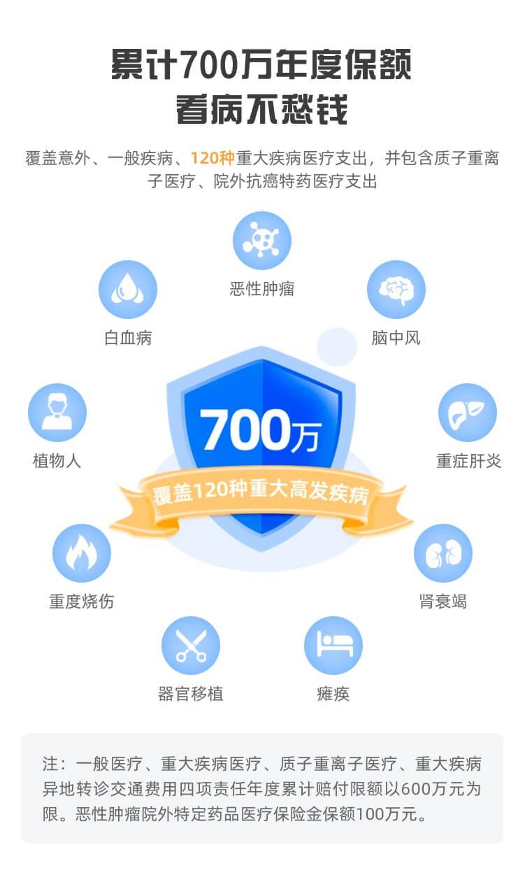 中国银行反洗钱_顺意e生百万医疗保险-在线商城-华安保险官网